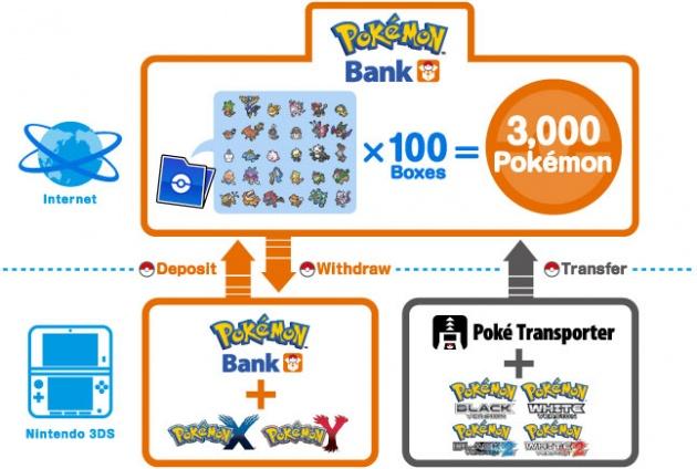 pokemon_bank